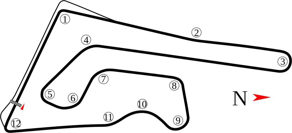 Chang International Circuit, Thajsko - Bod záujmu