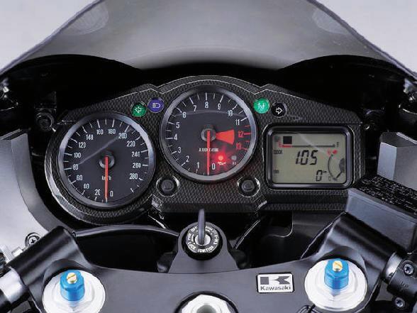 Kawasaki ZX12R