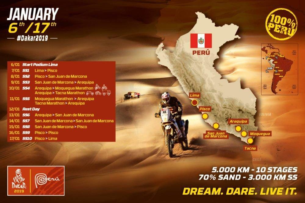 Trasa Dakar 2019 – Peru a ešte raz Peru