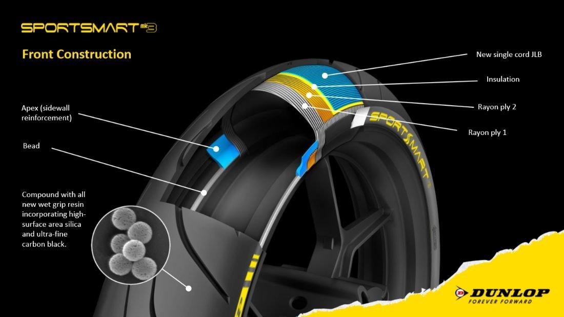 Dunlop Sportsmart Mk3 - konštrukcia prednej pneumatiky