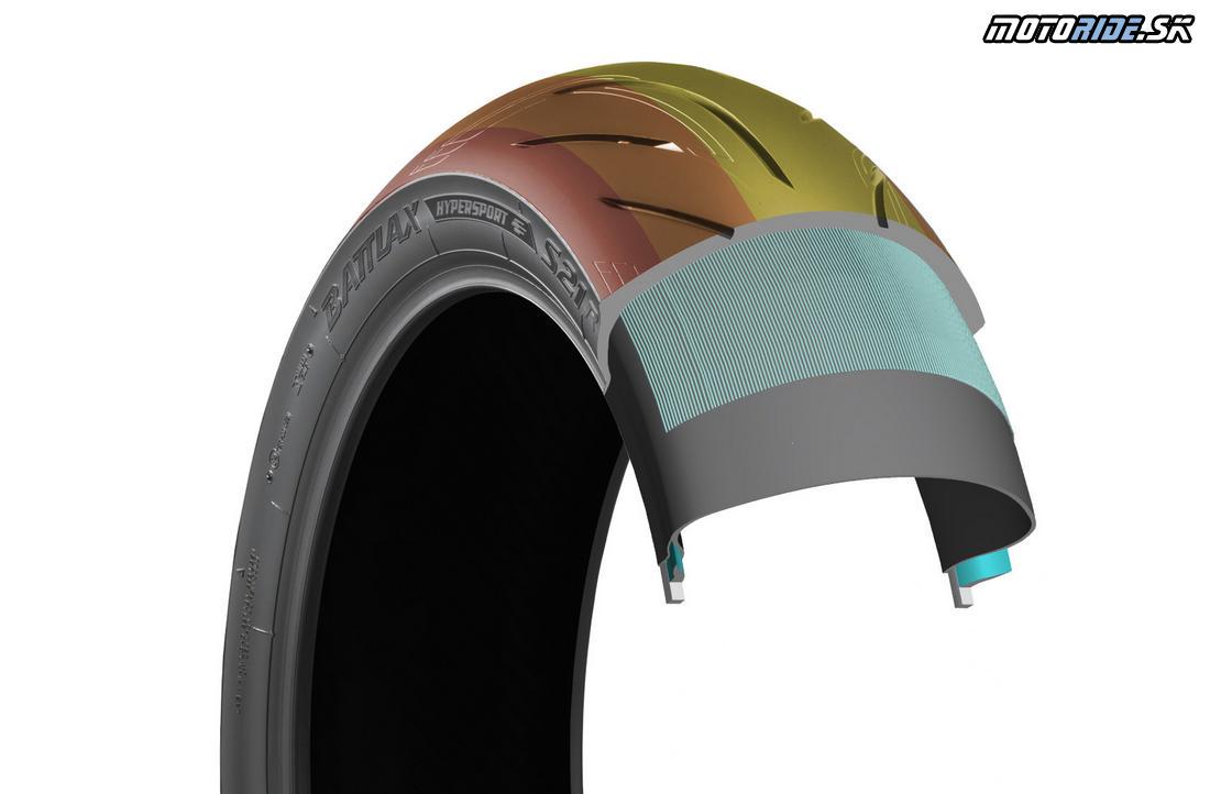 Test Bridgestone Battlax S21 Hypersport