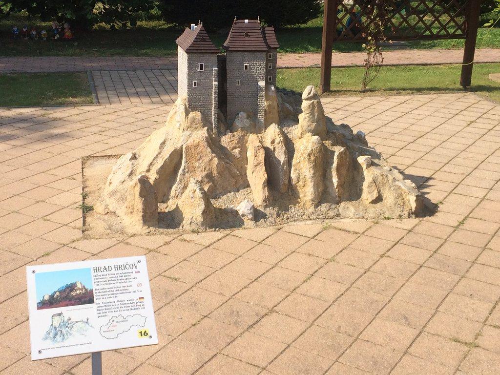 Park Miniatur Podloie, Slovensko - Bod záujmu