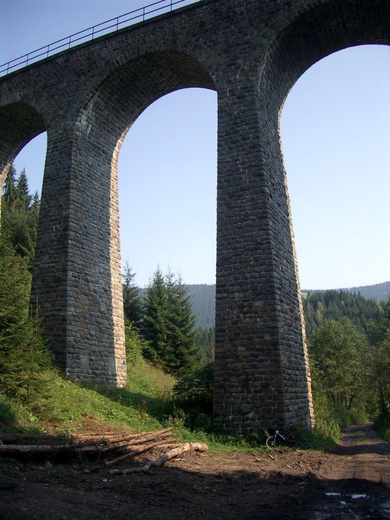 Telgártska slučka - Chmarošský viadukt, Slovensko - Bod záujmu