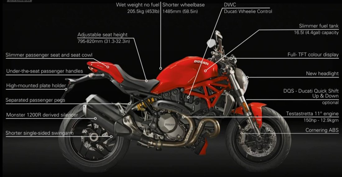 Ducati 2017 - Monster 1200 S