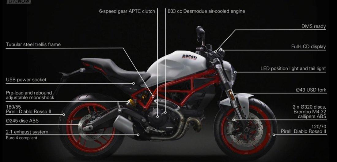 Ducati 2017 - Monster 797